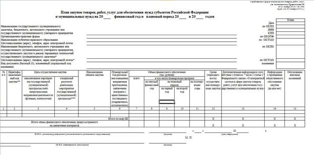 Образец заполнения формы обоснования закупок на 2019г
